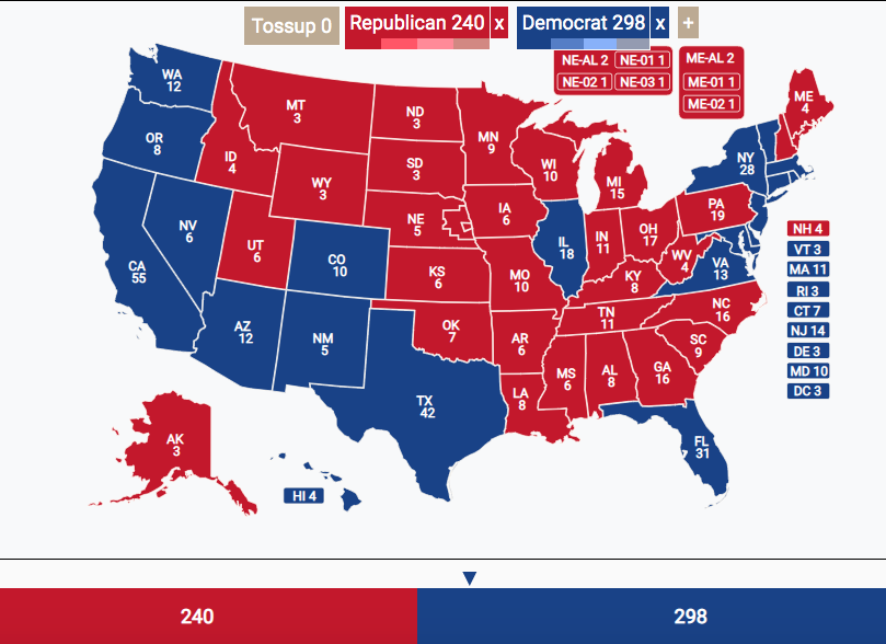 2024 US Presidential Election (Un Futuro)