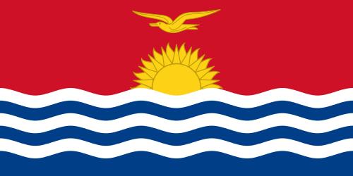 Country data Kiribati