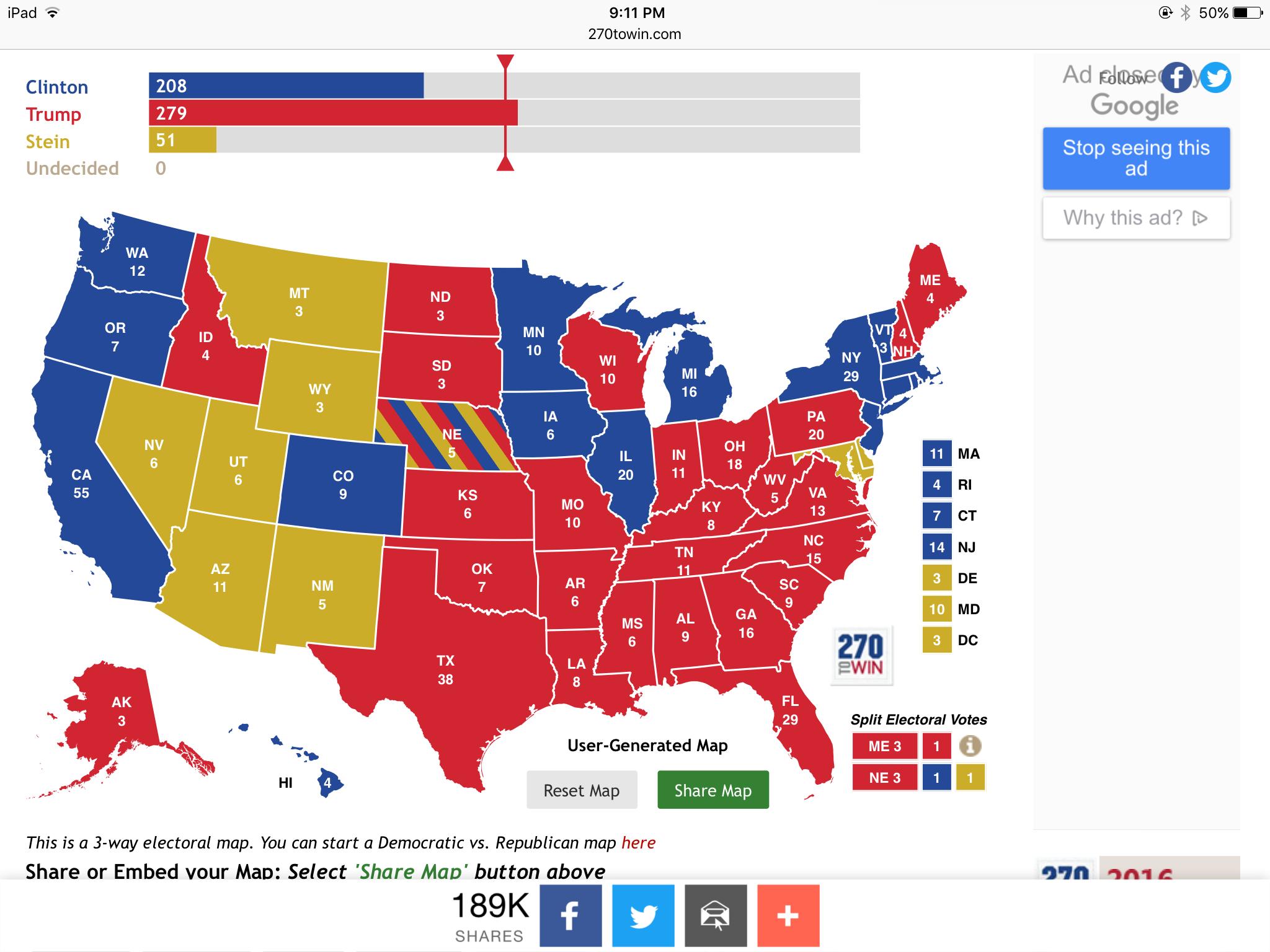 2020 Election prediction
