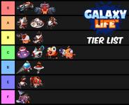 Galaxy Life Flash Tier List