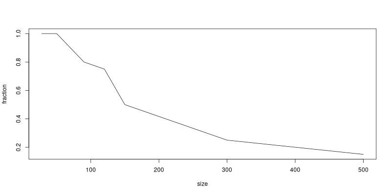 Tourism-curve.png