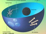 5 Dimensional Anti De Sitter Space Time