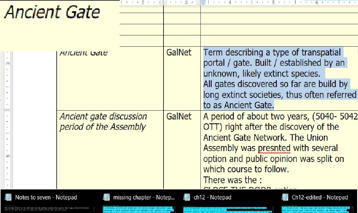 Ancient Gate, term