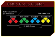 Battlegroupclusters