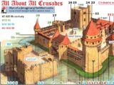 GLOSSARY OF CASTLE TERMS
