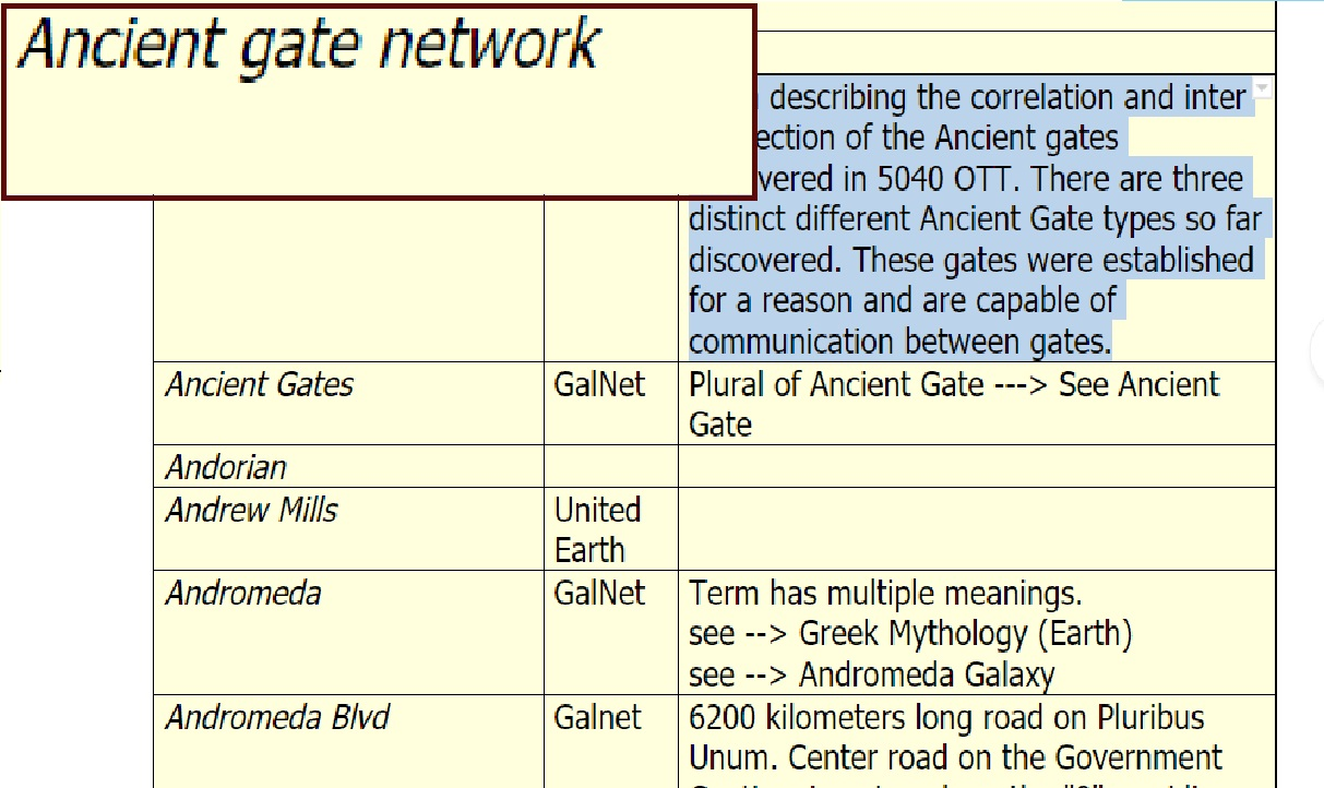 Ancient gate network