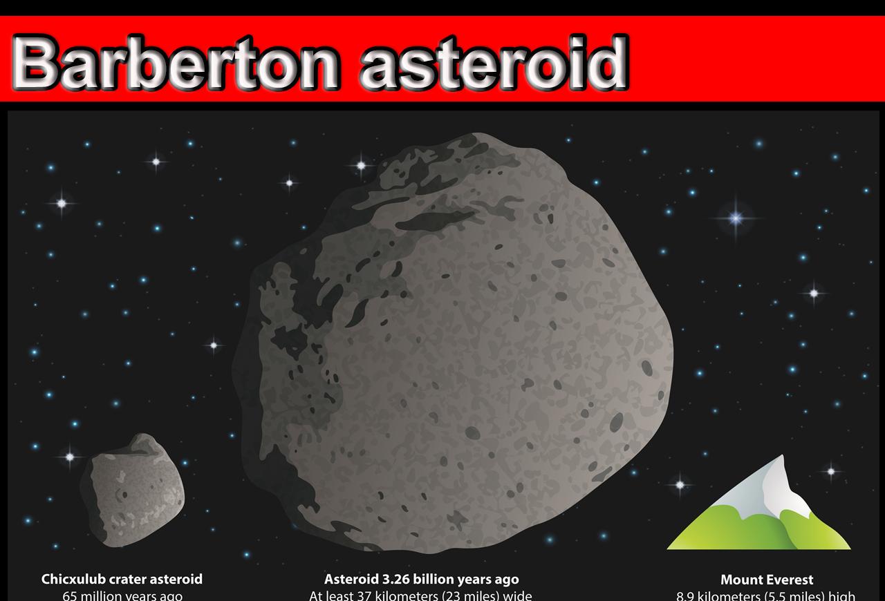 Barberton asteroid