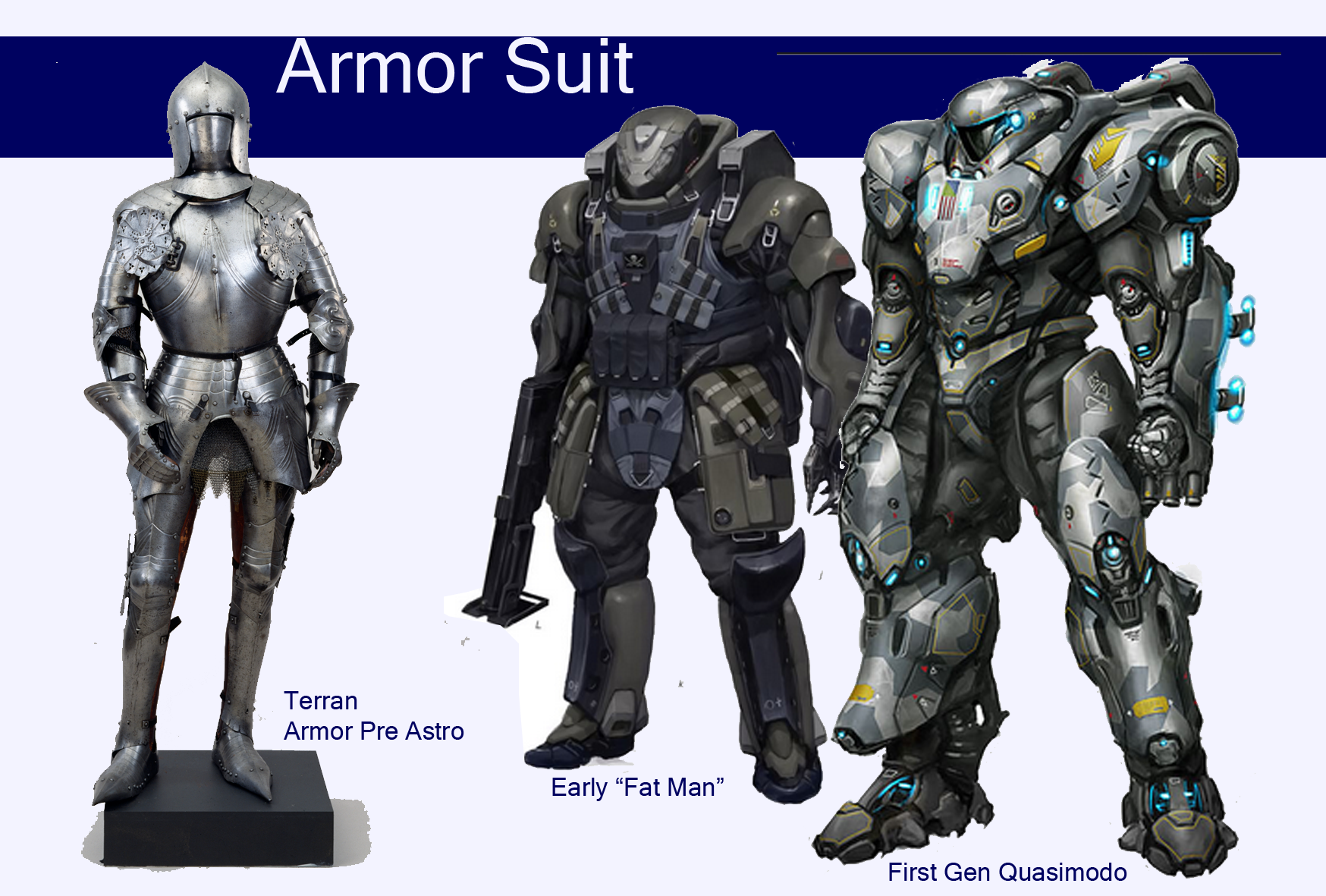 Armor suits