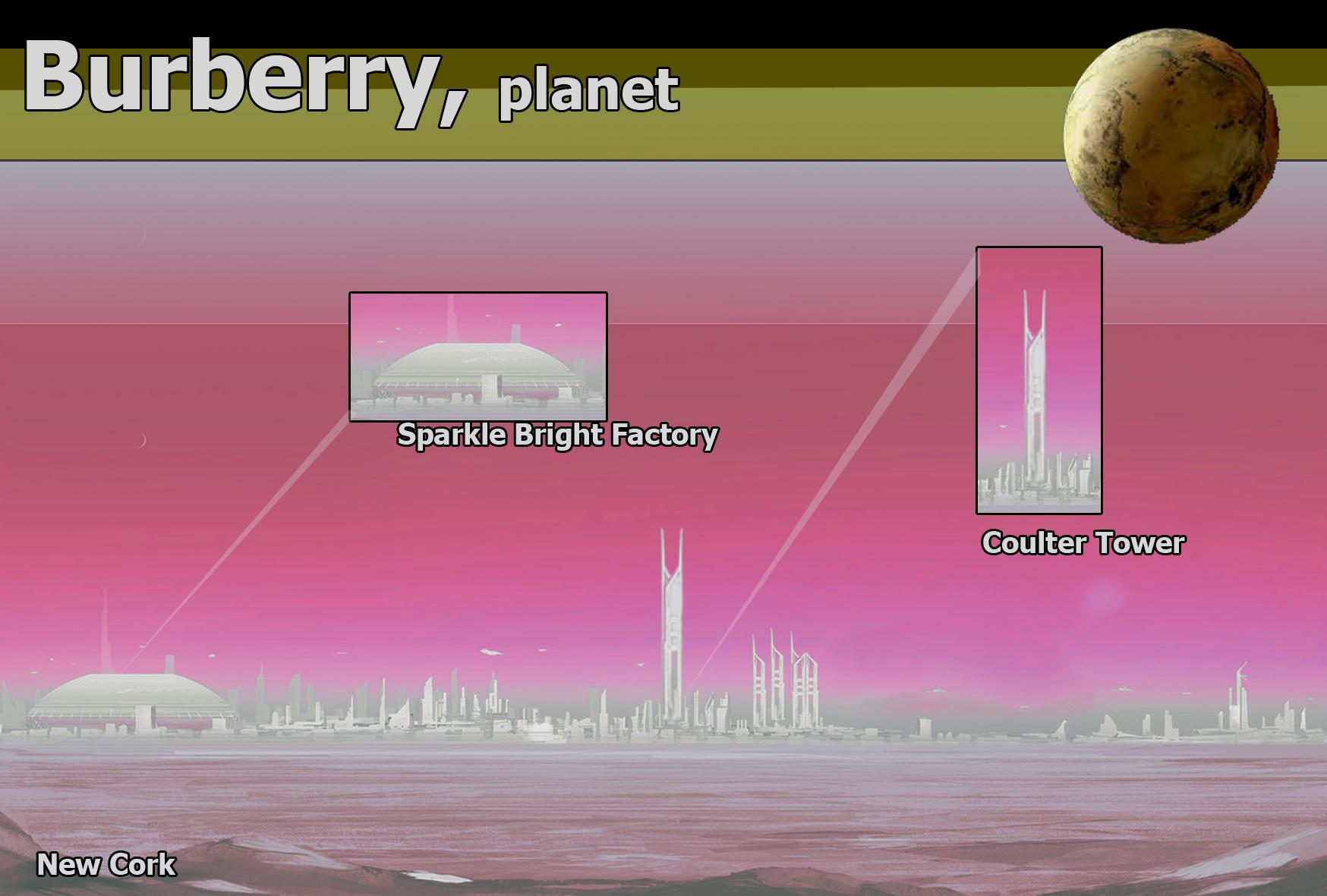 Burberry Planet