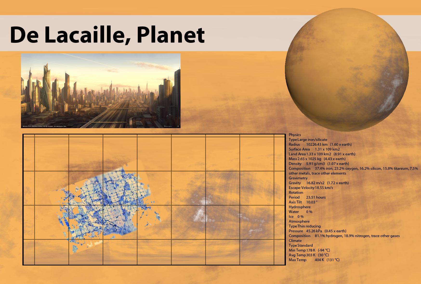 De Lacaille, Planet