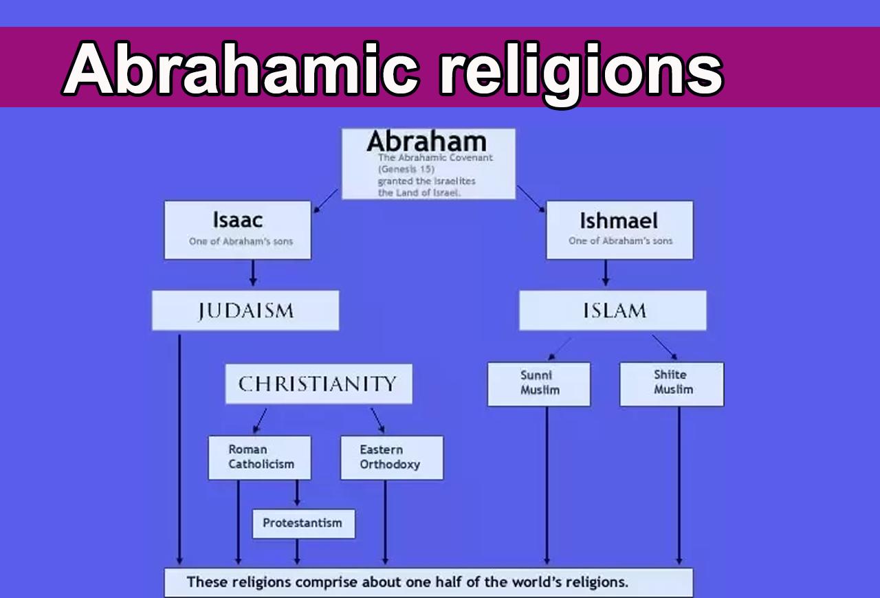 Abrahamic religions