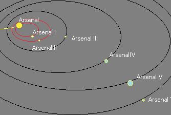 Arsenal VII
