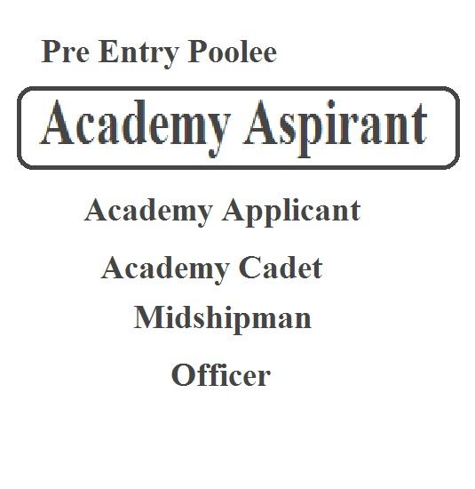 Academy aspirant