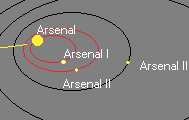 Arsenal I