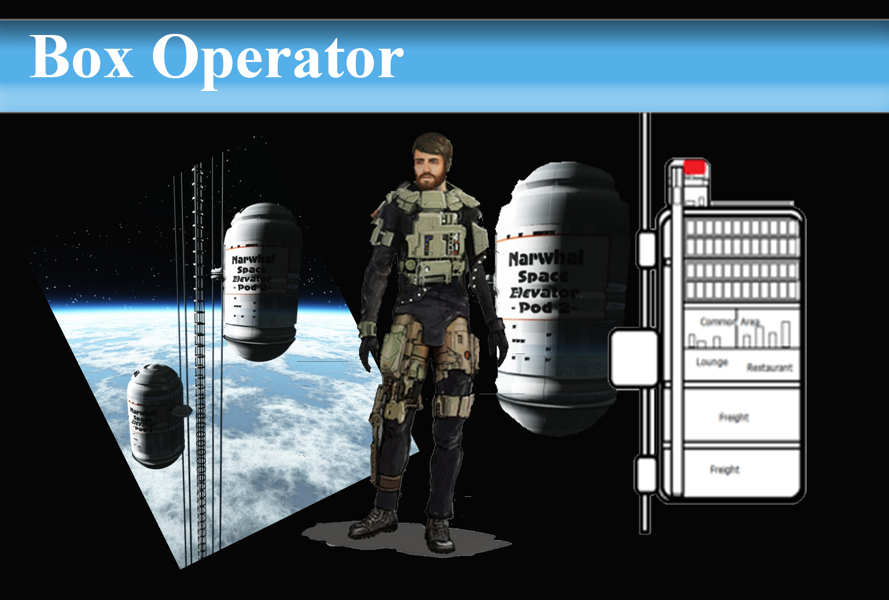 Box Operator