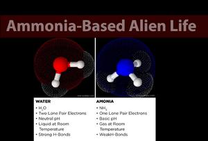 Ammonia-Based Alien Life.png