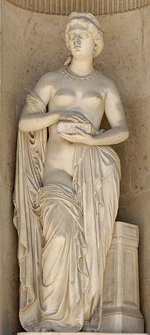 Pandora, mythology