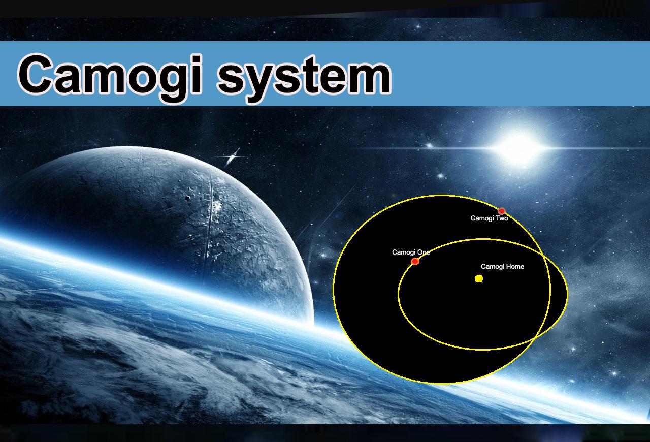 Camogi system