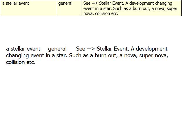 A stellar event