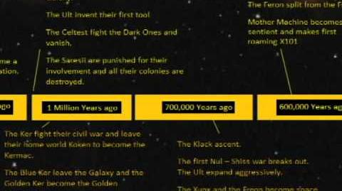 Galactic Chronicles Time Line