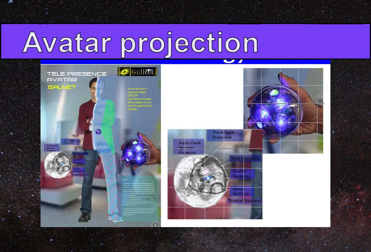 Avatar projection
