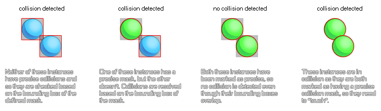 Basic collisions image.png