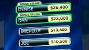 Cash Explosion Spotlight top 2 players