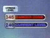 Chamber stressquotient