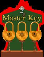 Masterkeyboard