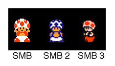 Toad as he appears in Super Mario Bos. 1, 2, and 3