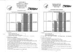 M95 Manual Certs.jpg