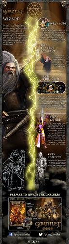 Wizard Infographic.jpg