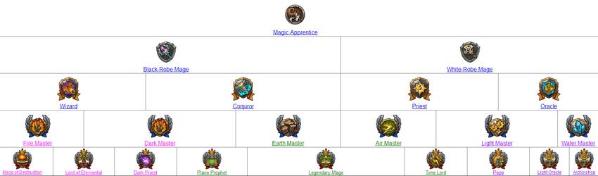 Magic Titles.png