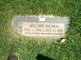 William Richey (1796-1879)
