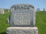 John B Shade (1827-1907)