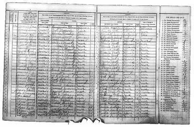 Iowa State Census.1925.Webster.Colfax-page32.jpg