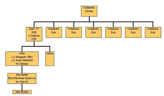 Mrs. Blaines Tree.jpg