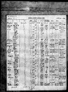 1935 census Lattin Florida