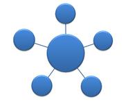 Aglomeracja monocentryczna