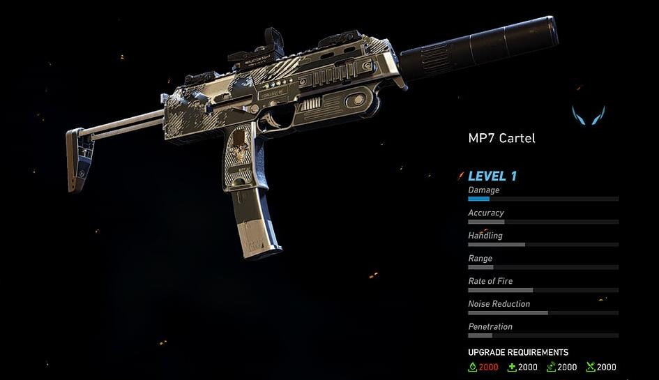 MP7 Cartel