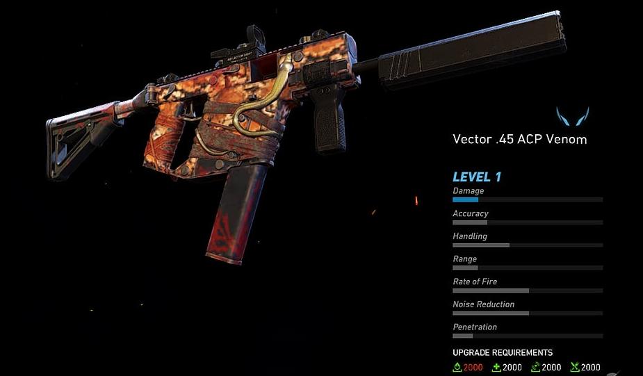 Vector .45 ACP Venom