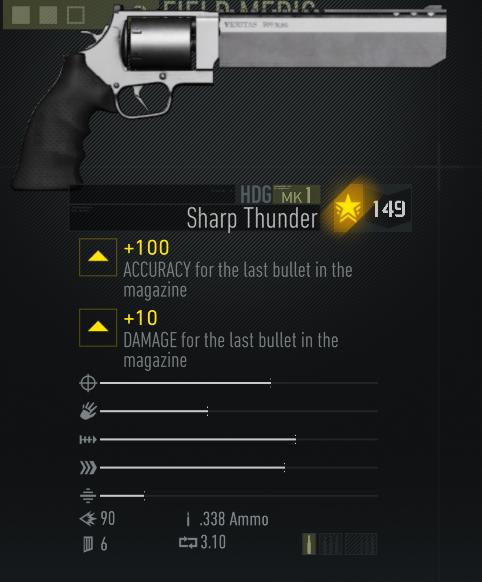 Sharp Thunder