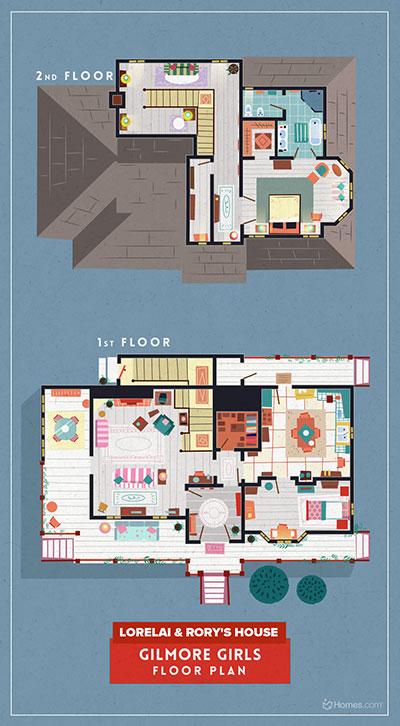 Lorelai S House Gilmore Girls Wiki Fandom