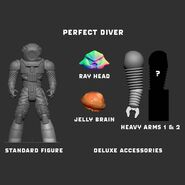 Perfect-Diver-Deluxe-Set
