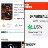 Dragonball evolution imdb and rotten tomatoes ratings number