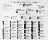 The michael corleone family