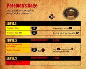 Poseidon's Rage - attacks.jpg