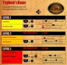Typhon's Bane - attacks.jpg