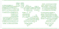 Godzilla 60th Website - Secret Gojira In Code