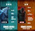 Godzilla-vs-kong-news-chprofiles